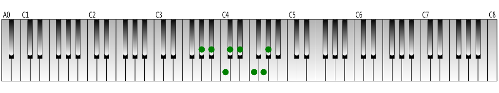 A-flat Major scale Keyboard figure