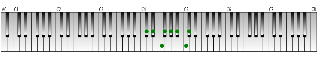 D-flat Major scale Keyboard figure