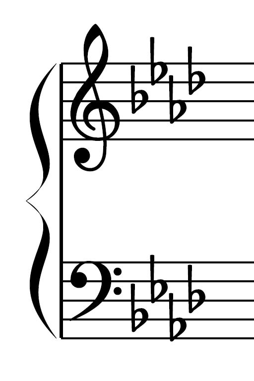 csharp dflat harmonic minor scale two octaves piano