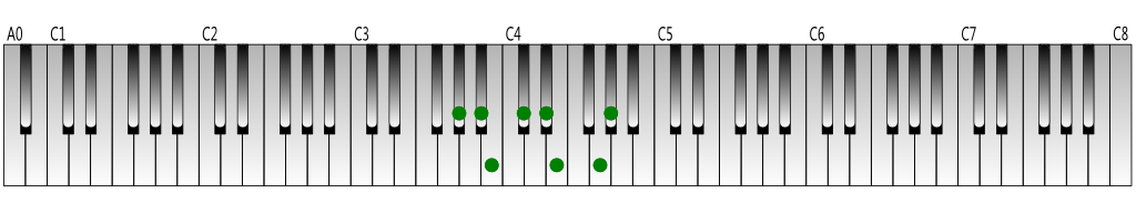 A-flat harmonic minor scale Keyboard figure