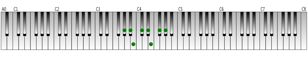 A-flat natural minor scale Keyboard figure